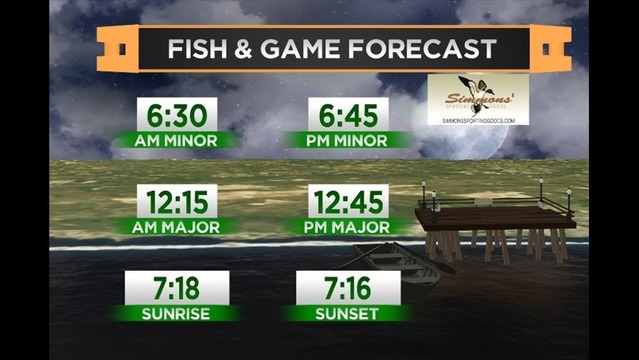 Fish & Game Forecast- Saturday, March 15th