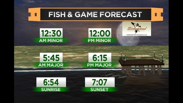Fish & Game Forecast- Saturday March 22nd