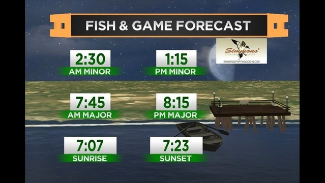 Fish & Game Forecast- Monday March 24th