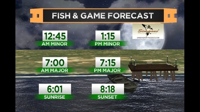Fish & Game Forecast- Thursday, June 19th
