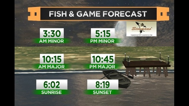 Fish & Game Forecast- Monday, June 23rd