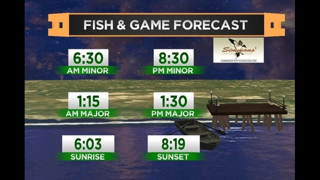 Fish & Game Forecast- Friday, June 27th