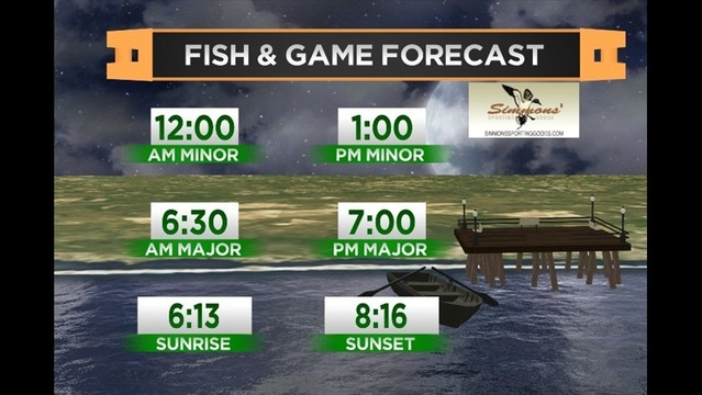 Fish & Game Forecast-Friday, July 18th