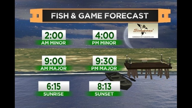 Fish & Game Forecast-Monday, July 21st