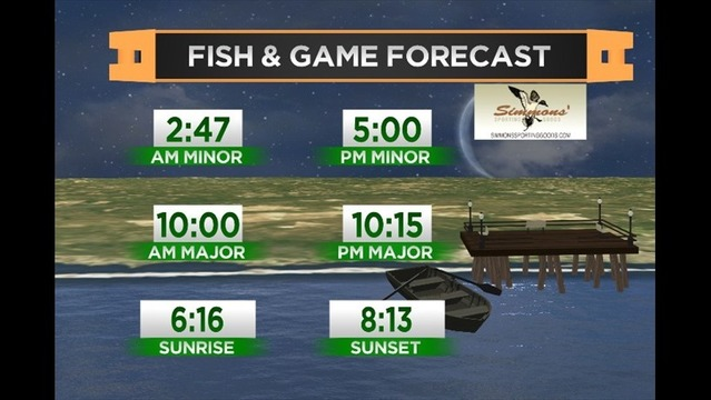 Fish & Game Forecast-Tuesday, July 22nd