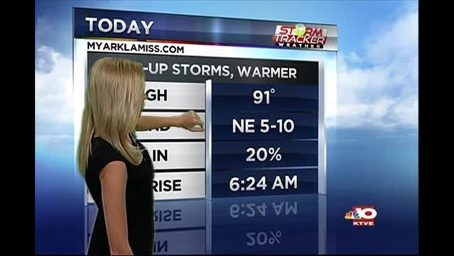 Morning Forecast 8/4/2014