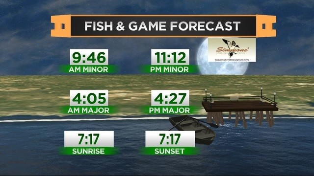 Fish & Game Forecast- Thursday, March 16th