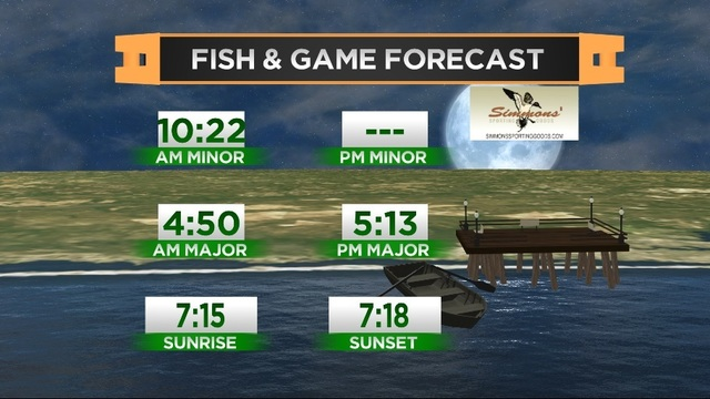 Fish & Game Forecast- Friday, March 16th
