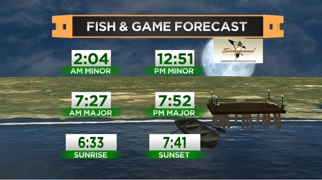 Fish & Game Forecast- Wednesday, April 18th