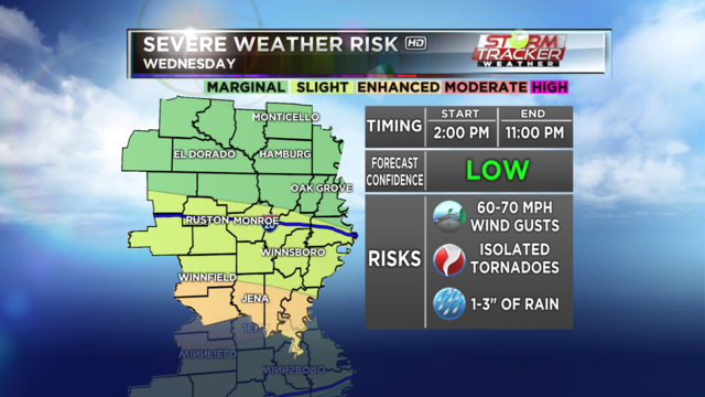 David: Severe weather risk on Wednesday