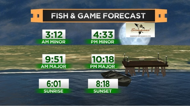 Fish & Game Forecast- Tuesday, June 20th