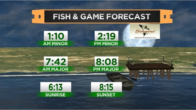 Fish & Game Forecast- Monday, July 17th