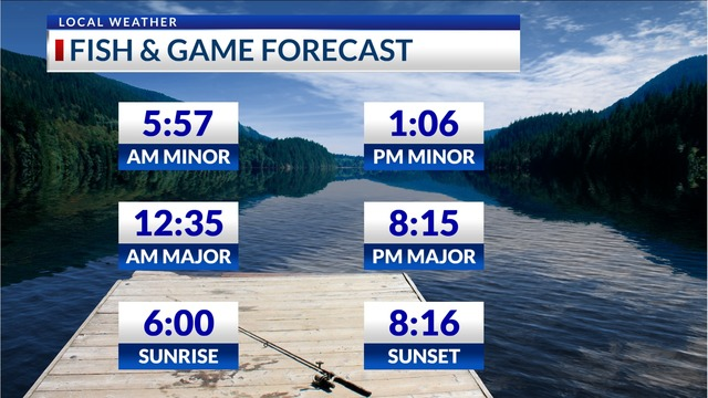 Fish & Game Forecast- Wednesday, June 13th