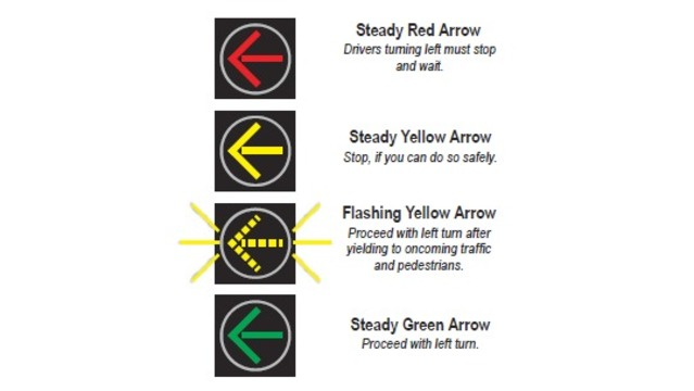 DOTD to hold public meeting concerning new flashing yellow arrow signals in Union Parish