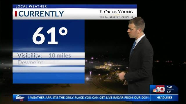 Weather Forecast- Wednesday, March 13th